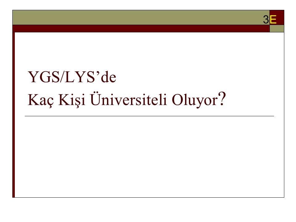 YGS/LYS'de Kaç Kişi Üniversiteli Oluyor ? 3E3E
