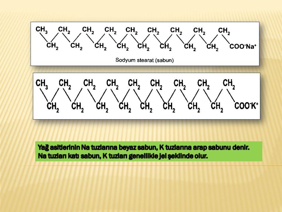 Sabunun Geleneksel Elde Yöntemi: Yağ + NaOH → Beyaz sabun (Katı) + Gliserin Yağ + KOH → Arap sabun (jel) + Gliserin Hayvansal ya da bitkisel yağlar, kuvvetli bazlarla aynı ortamda ısıtılır.