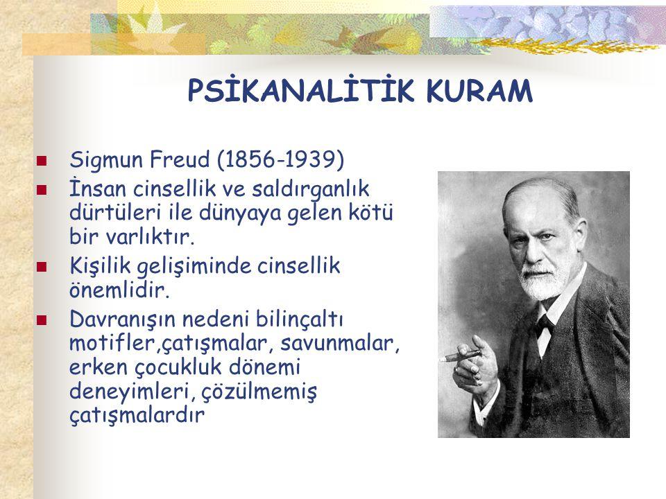 PSİKANALİTİK KURAM Sigmun Freud (1856-1939) İnsan cinsellik ve saldırganlık dürtüleri ile dünyaya gelen kötü bir varlıktır. Kişilik gelişiminde cinsel