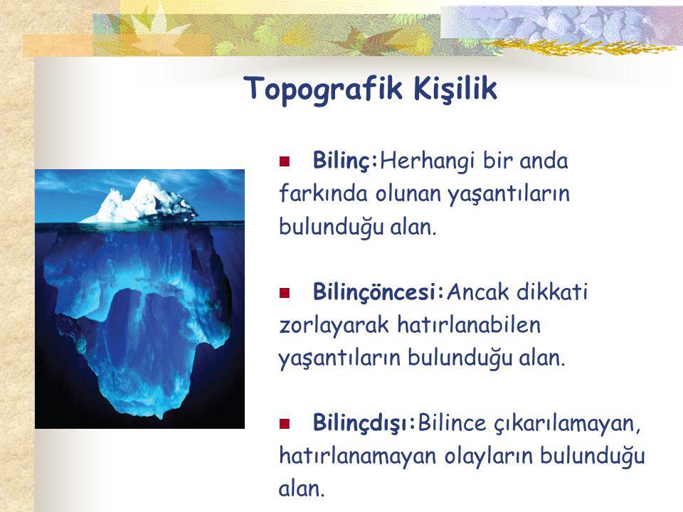 Topografik Kişilik Bilinç:Herhangi bir anda farkında olunan yaşantıların bulunduğu alan. Bilinçöncesi:Ancak dikkati zorlayarak hatırlanabilen yaşantıl