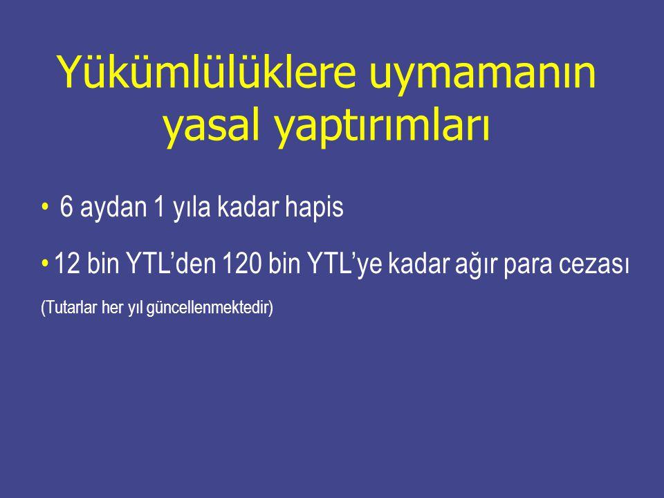 6 aydan 1 yıla kadar hapis 12 bin YTL'den 120 bin YTL'ye kadar ağır para cezası (Tutarlar her yıl güncellenmektedir) Yükümlülüklere uymamanın yasal ya