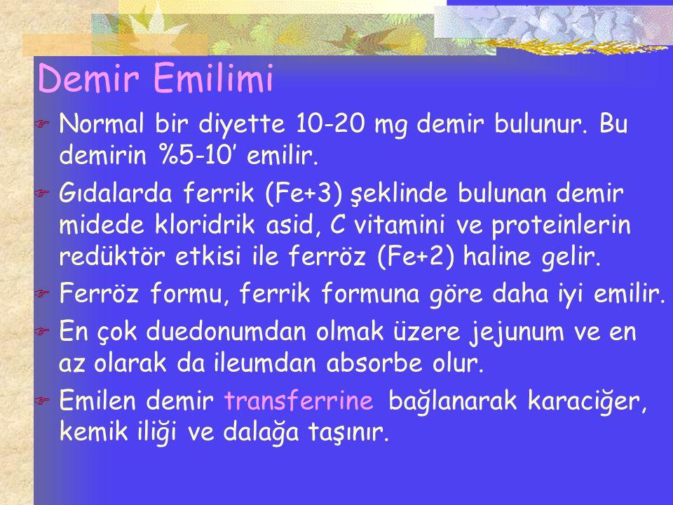 Demir Emilimi  Normal bir diyette 10-20 mg demir bulunur. Bu demirin %5-10' emilir.  Gıdalarda ferrik (Fe+3) şeklinde bulunan demir midede kloridrik