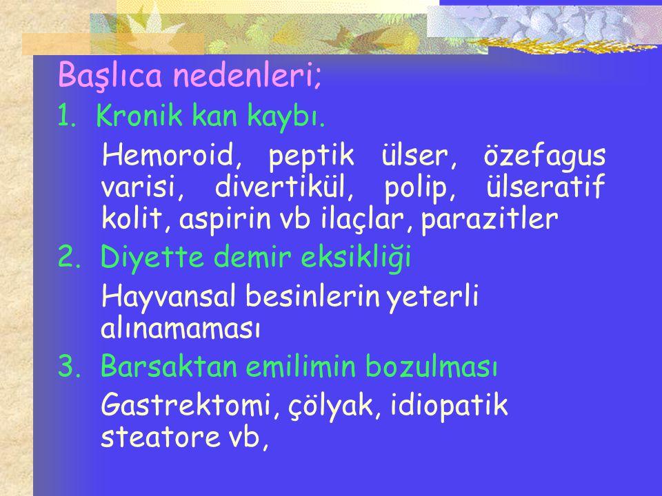 Başlıca nedenleri; 1. Kronik kan kaybı. Hemoroid, peptik ülser, özefagus varisi, divertikül, polip, ülseratif kolit, aspirin vb ilaçlar, parazitler 2.