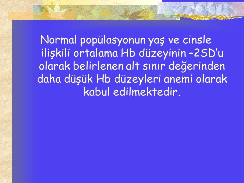 Normal Popülasyonda Hb, Hct ve Ortalama Eritrosit Volüm (OEV) Değerleri (Dallman&Siimes 1979) Hb(g/dl)Hct(%)OEV(fl) YaşCinsiyetOrt.