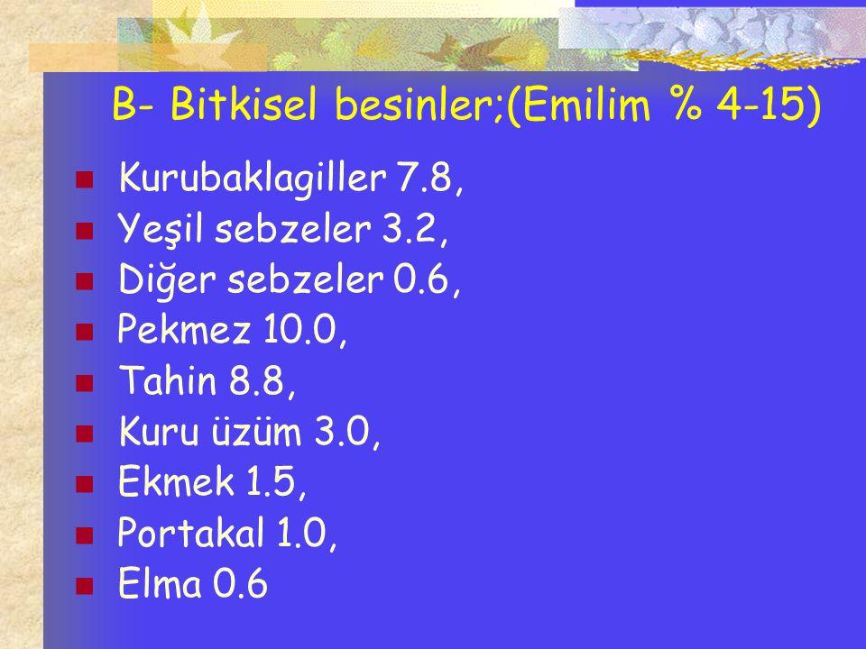 B- Bitkisel besinler;(Emilim % 4-15) Kurubaklagiller 7.8, Yeşil sebzeler 3.2, Diğer sebzeler 0.6, Pekmez 10.0, Tahin 8.8, Kuru üzüm 3.0, Ekmek 1.5, Po