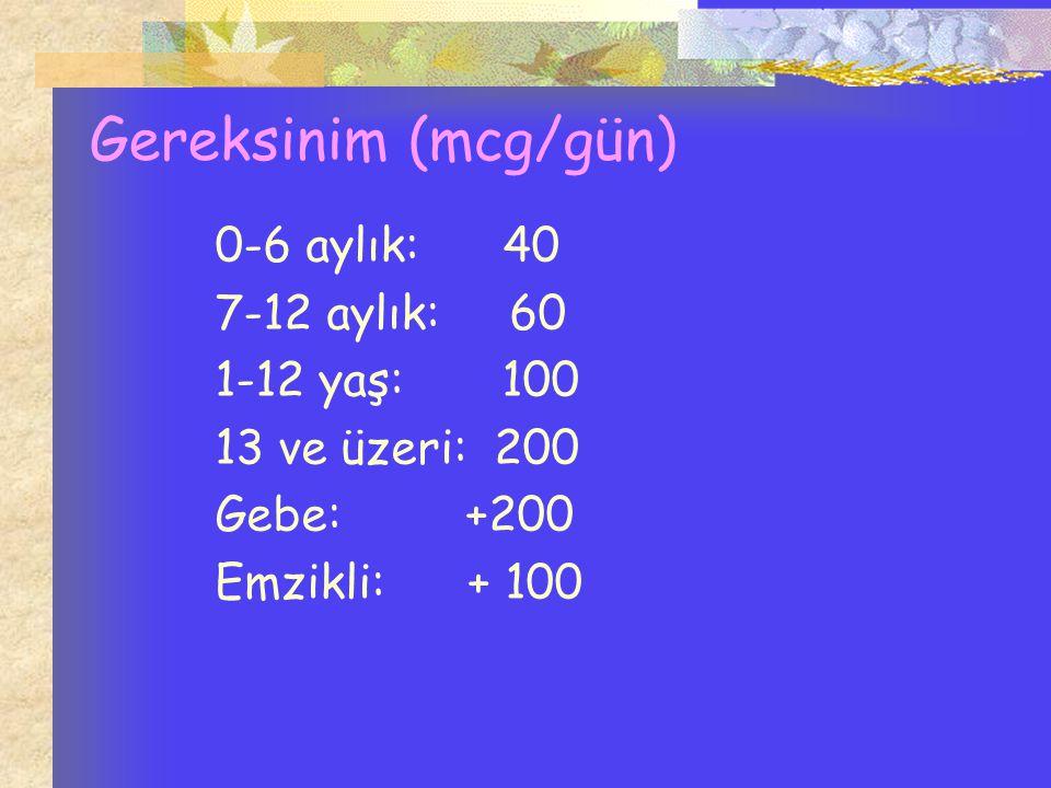 Gereksinim (mcg/gün) 0-6 aylık: 40 7-12 aylık: 60 1-12 yaş: 100 13 ve üzeri: 200 Gebe: +200 Emzikli: + 100