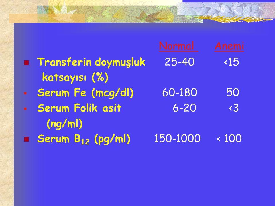 Normal Anemi Transferin doymuşluk 25-40 <15 katsayısı (%)  Serum Fe (mcg/dl) 60-180 50  Serum Folik asit 6-20 <3 (ng/ml) Serum B 12 (pg/ml) 150-1000