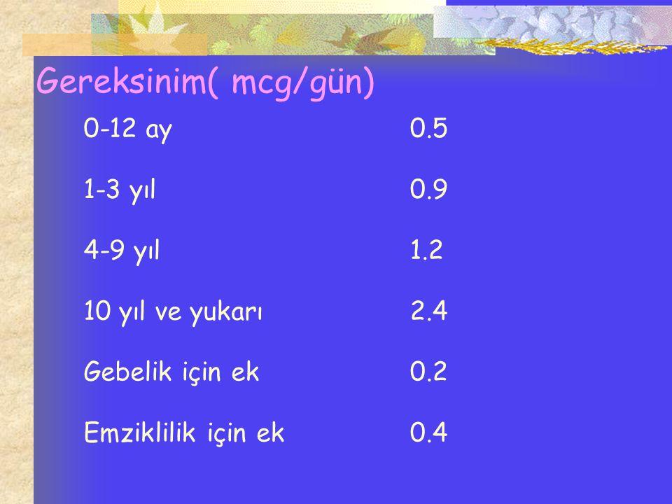 Gereksinim( mcg/gün) 0-12 ay0.5 1-3 yıl0.9 4-9 yıl1.2 10 yıl ve yukarı2.4 Gebelik için ek0.2 Emziklilik için ek0.4