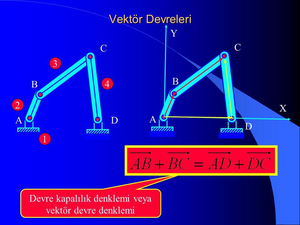 Vektör Devreleri 4 2 1 3 A B C D A B C D X Y Devre kapalılık denklemi veya vektör devre denklemi