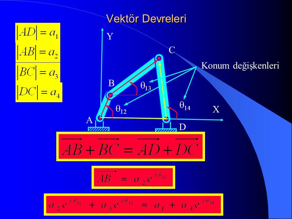 Vektör Devreleri A B C D X Y  12  13  14 Konum değişkenleri