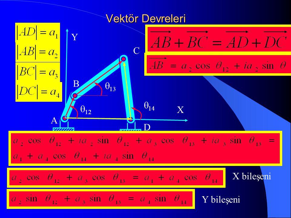 Vektör Devreleri A B C D X Y  12  13  14 X bileşeni Y bileşeni
