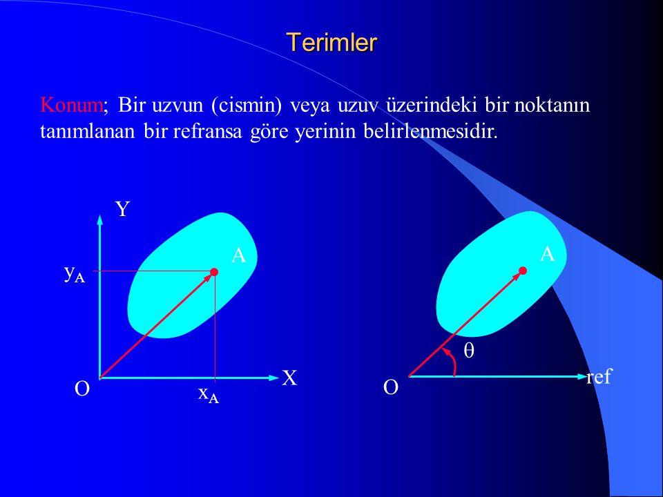 Terimler Konum; Bir uzvun (cismin) veya uzuv üzerindeki bir noktanın tanımlanan bir refransa göre yerinin belirlenmesidir. A xAxA yAyA X Y O A ref O 