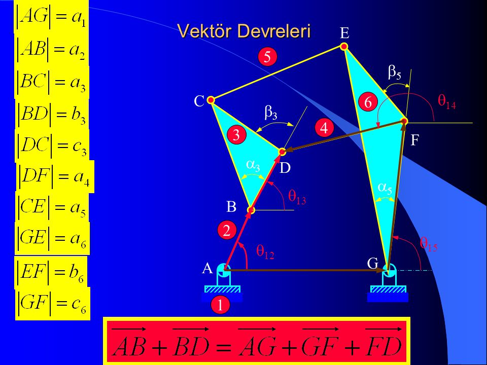 2 4 A 3 5 6 B C D E F G 1 33 33 55 55 Vektör Devreleri  12  13 1  15  14