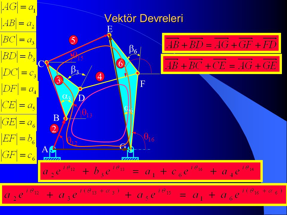 Vektör Devreleri 2 4 A 3 5 6 B C D E F G 1 33 33 66 66  12  13 1  16  15