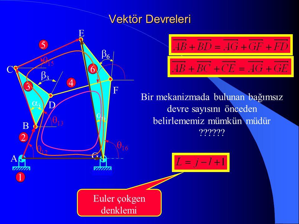 Vektör Devreleri 2 4 A 3 5 6 B C D E F G 1 33 33 66 66  12  13 1  16  15 Bir mekanizmada bulunan bağımsız devre sayısını önceden belirleme