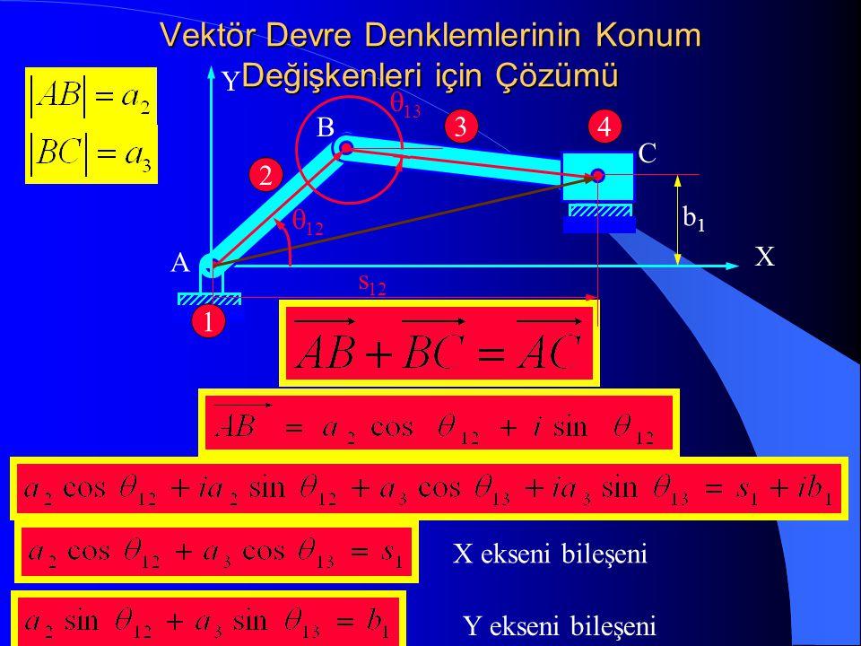 Vektör Devre Denklemlerinin Konum Değişkenleri için Çözümü X Y 1 2 34 A B C b1b1  12  13 s 12 X ekseni bileşeni Y ekseni bileşeni