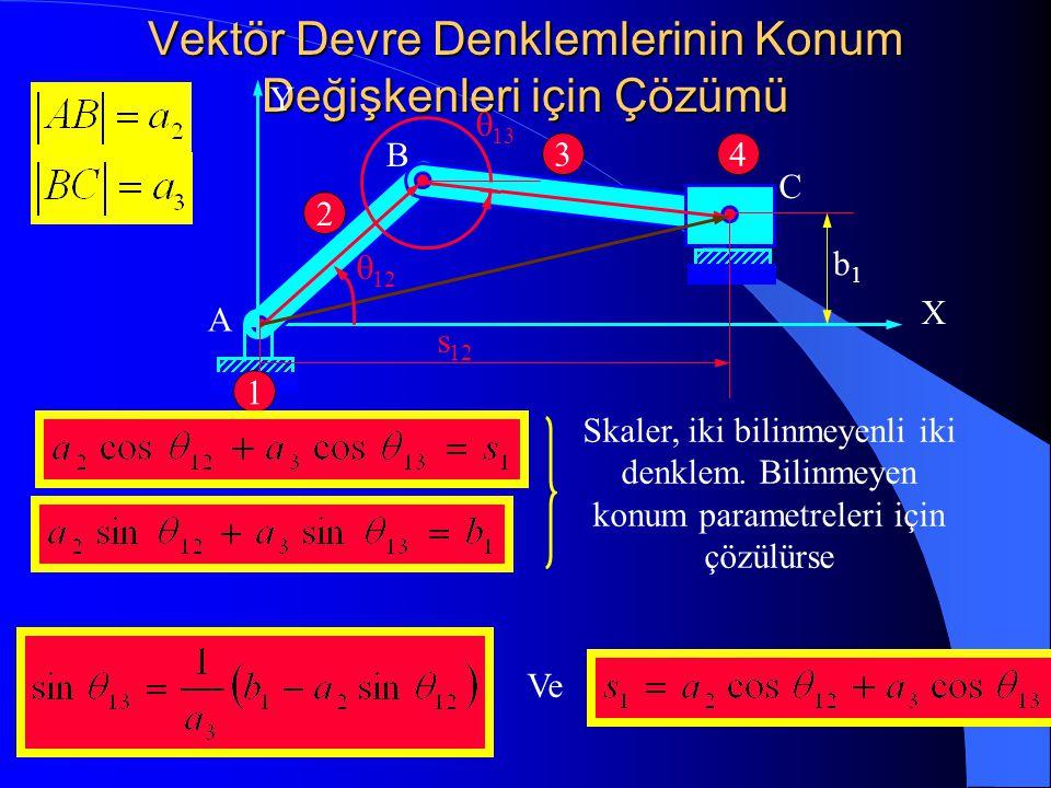 Vektör Devre Denklemlerinin Konum Değişkenleri için Çözümü X Y 1 2 34 A B C b1b1  12  13 s 12 Skaler, iki bilinmeyenli iki denklem. Bilinmeyen konum