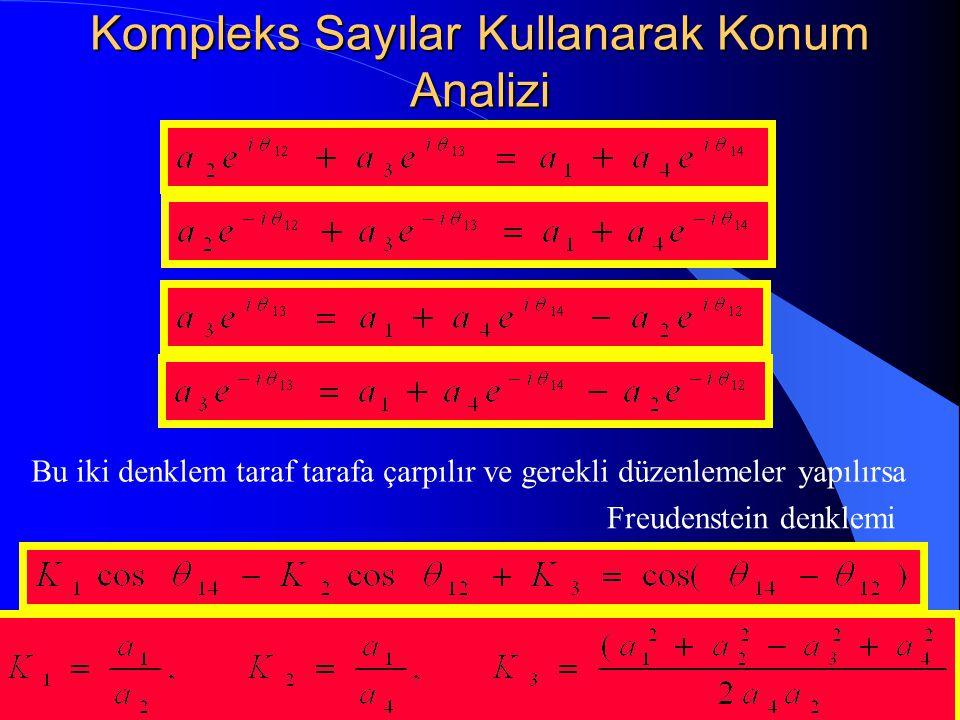 Kompleks Sayılar Kullanarak Konum Analizi Bu iki denklem taraf tarafa çarpılır ve gerekli düzenlemeler yapılırsa Freudenstein denklemi