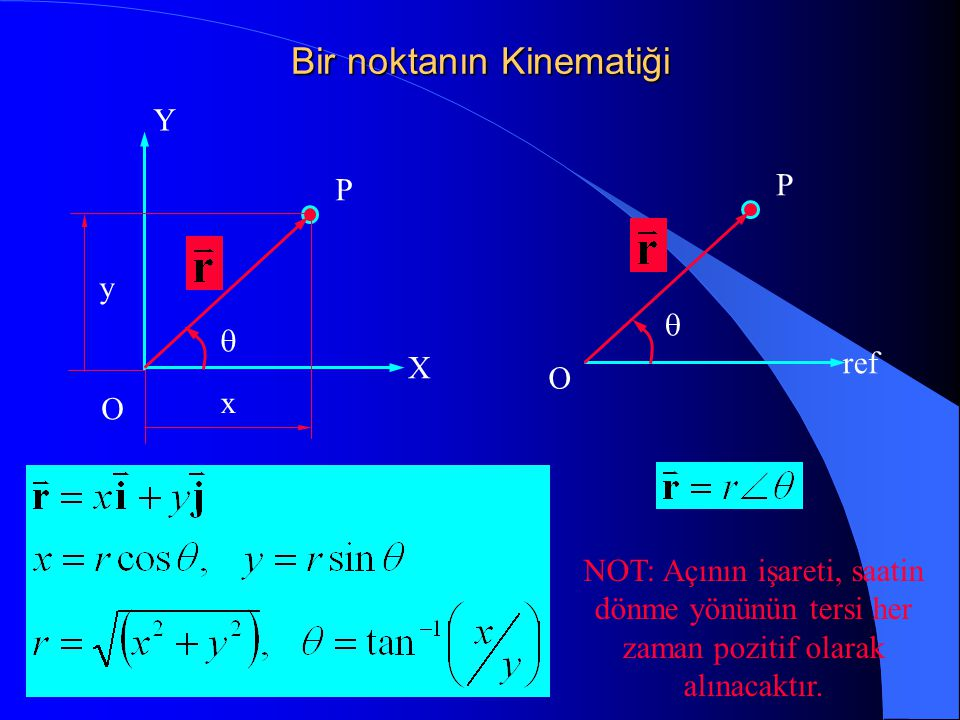 Vektör Devreleri Devre kapalılık denklemi veya vektör devre denklemi X Y 1 2 34 A B C b1b1