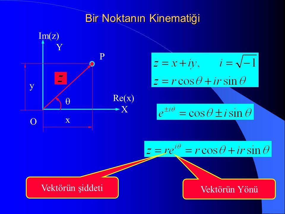 Bir Noktanın Kinematiği P x y X Im(z) O  Re(x) Y Vektörün şiddeti Vektörün Yönü