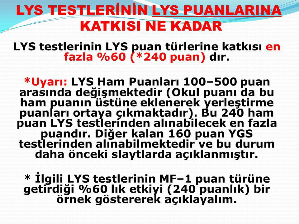 LYS TESTLERİNİN LYS PUANLARINA KATKISI NE KADAR LYS testlerinin LYS puan türlerine katkısı en fazla %60 (*240 puan) dır. *Uyarı: LYS Ham Puanları 100–