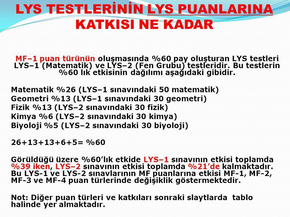 LYS TESTLERİNİN LYS PUANLARINA KATKISI NE KADAR MF–1 puan türünün oluşmasında %60 pay oluşturan LYS testleri LYS–1 (Matematik) ve LYS–2 (Fen Grubu) te
