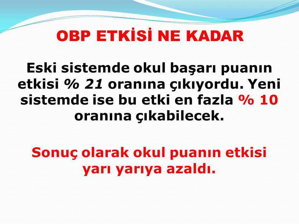 MF (SAYISAL) PUAN TÜRLERİ Puan Türü TESTLERİN AĞIRLIKLARI (% OLARAK) YGS LYS-1LYS-2 Türkçe Tem.Mat Sos.