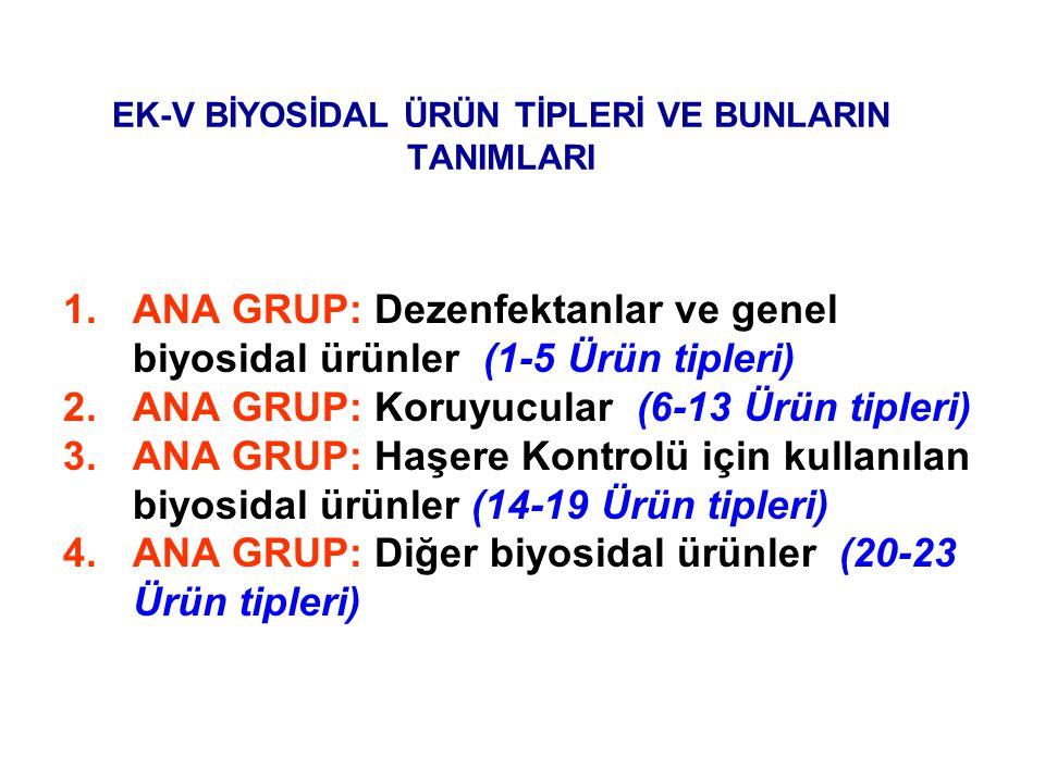 EK-V BİYOSİDAL ÜRÜN TİPLERİ VE BUNLARIN TANIMLARI 1.ANA GRUP: Dezenfektanlar ve genel biyosidal ürünler (1-5 Ürün tipleri) 2.ANA GRUP: Koruyucular (6-13 Ürün tipleri) 3.ANA GRUP: Haşere Kontrolü için kullanılan biyosidal ürünler (14-19 Ürün tipleri) 4.ANA GRUP: Diğer biyosidal ürünler (20-23 Ürün tipleri)