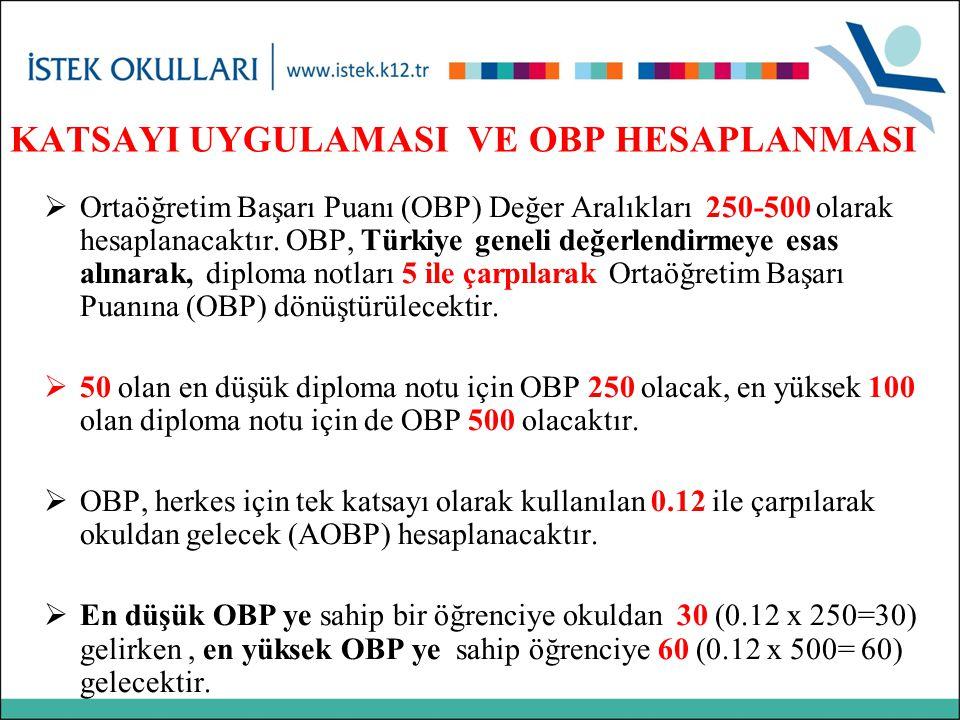  Ortaöğretim Başarı Puanı (OBP) Değer Aralıkları 250-500 olarak hesaplanacaktır. OBP, Türkiye geneli değerlendirmeye esas alınarak, diploma notları 5