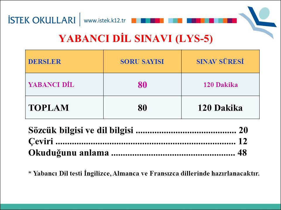 YABANCI DİL SINAVI (LYS-5) DERSLERSORU SAYISISINAV SÜRESİ YABANCI DİL 80 120 Dakika TOPLAM80120 Dakika Sözcük bilgisi ve dil bilgisi..................