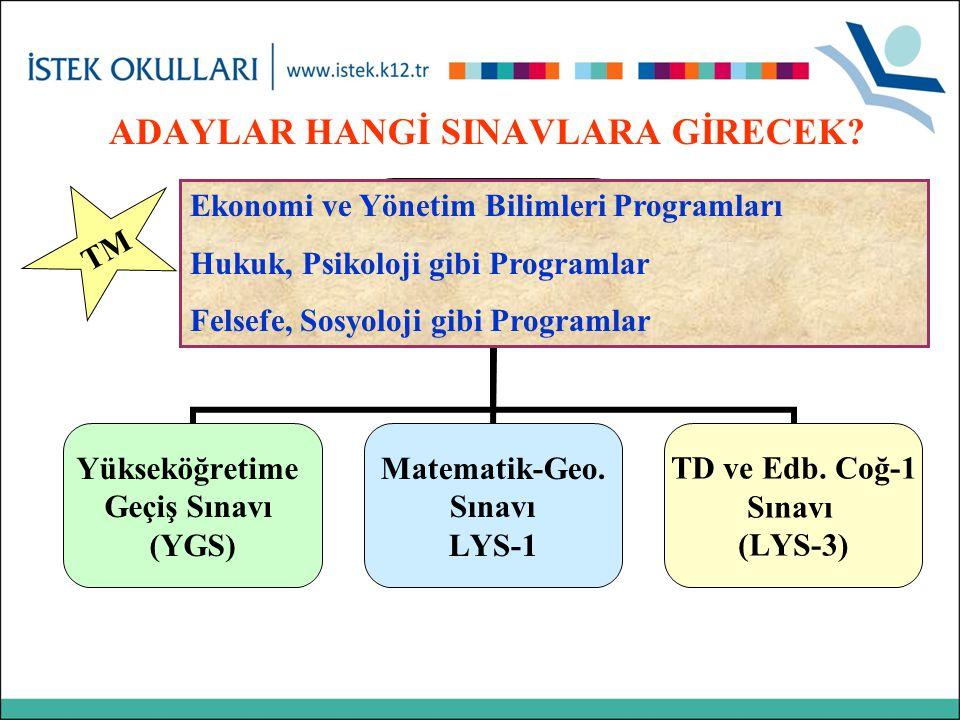 ADAYLAR HANGİ SINAVLARA GİRECEK? Yükseköğretime Geçiş Sınavı (YGS) Matematik-Geo. Sınavı LYS-1 TD ve Edb. Coğ-1 Sınavı (LYS-3) Ekonomi ve Yönetim Bili
