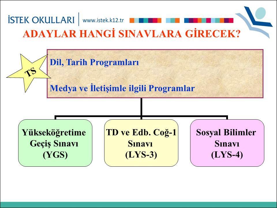 ADAYLAR HANGİ SINAVLARA GİRECEK? Yükseköğretime Geçiş Sınavı (YGS) TD ve Edb. Coğ-1 Sınavı (LYS-3) Sosyal Bilimler Sınavı (LYS-4) Dil, Tarih Programla
