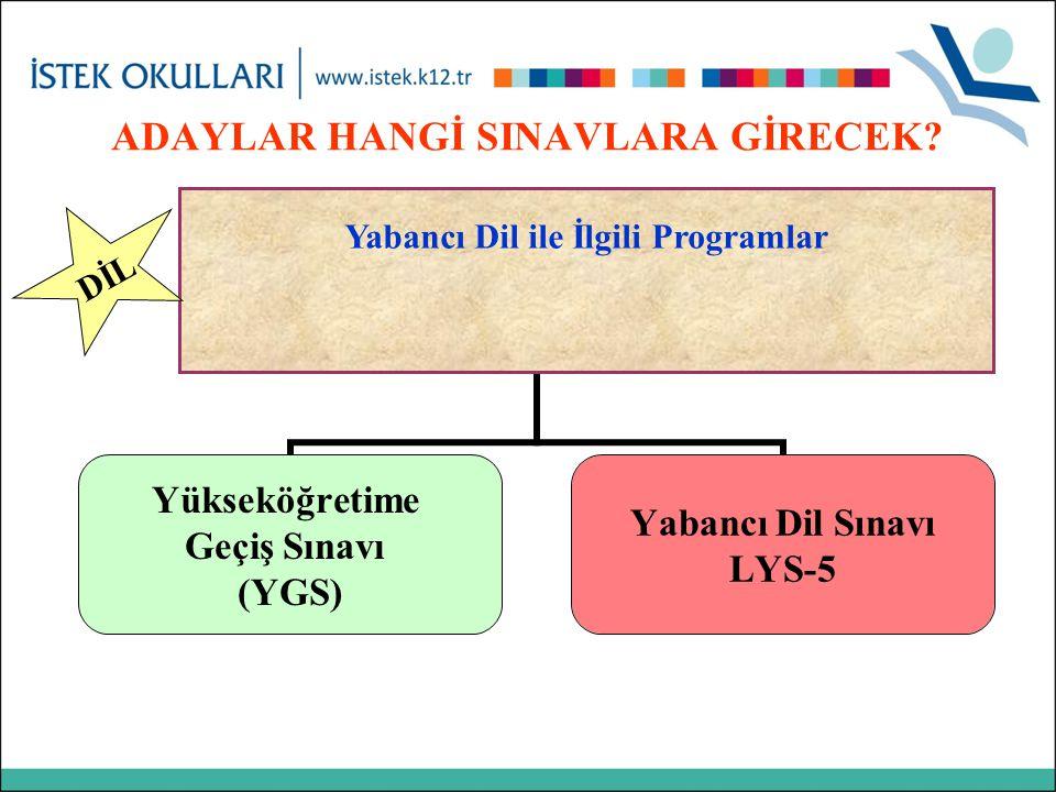 ADAYLAR HANGİ SINAVLARA GİRECEK? Yükseköğretime Geçiş Sınavı (YGS) Yabancı Dil Sınavı LYS-5 Yabancı Dil ile İlgili Programlar DİL