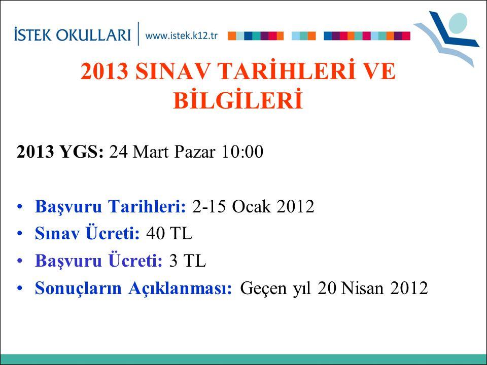 2013 YGS: 24 Mart Pazar 10:00 Başvuru Tarihleri: 2-15 Ocak 2012 Sınav Ücreti: 40 TL Başvuru Ücreti: 3 TL Sonuçların Açıklanması: Geçen yıl 20 Nisan 2012 2013 SINAV TARİHLERİ VE BİLGİLERİ