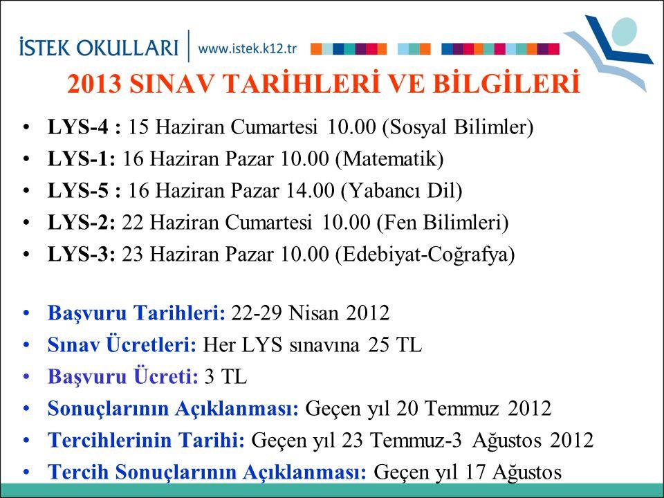 LYS-4 : 15 Haziran Cumartesi 10.00 (Sosyal Bilimler) LYS-1: 16 Haziran Pazar 10.00 (Matematik) LYS-5 : 16 Haziran Pazar 14.00 (Yabancı Dil) LYS-2: 22