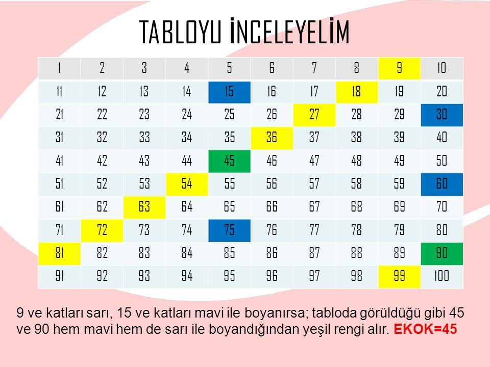PROBLEMLER 1 -ÇÖZÜMLER İ Gerekli i ş lem yapılırsa;(60;84;96) ebob = 12 bulunur.