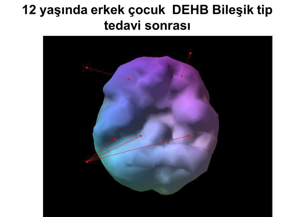 Prof.Dr.Ayşe Avcı Gaziantep 21.03.2008 Metilfenidilat(MPH) Oral alımda DAT bağlanması gerçekleştirmek için gereken MPH dozu 0,5 mg/kg olarak belirlenmiştir.