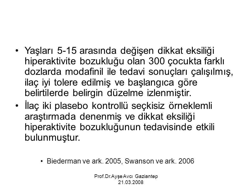Prof.Dr.Ayşe Avcı Gaziantep 21.03.2008 Yaşları 5-15 arasında değişen dikkat eksiliği hiperaktivite bozukluğu olan 300 çocukta farklı dozlarda modafini