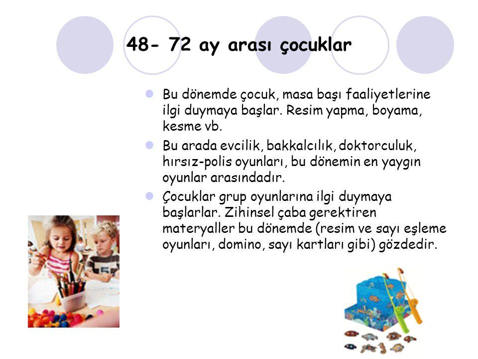 48- 72 ay arası çocuklar Bu dönemde çocuk, masa başı faaliyetlerine ilgi duymaya başlar. Resim yapma, boyama, kesme vb. Bu arada evcilik, bakkalcılık,