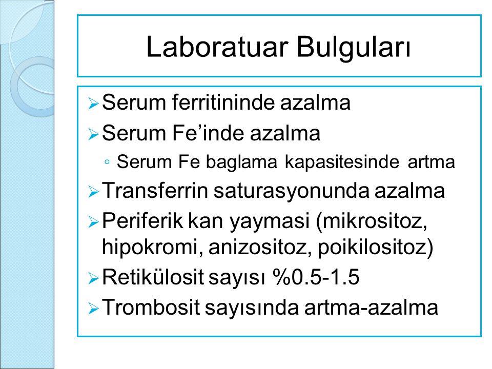 Laboratuar Bulguları  Serum ferritininde azalma  Serum Fe'inde azalma ◦ Serum Fe baglama kapasitesinde artma  Transferrin saturasyonunda azalma  P