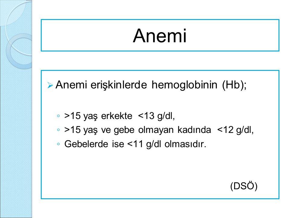 Anemi  Anemi erişkinlerde hemoglobinin (Hb); ◦ >15 yaş erkekte <13 g/dl, ◦ >15 yaş ve gebe olmayan kadında <12 g/dl, ◦ Gebelerde ise <11 g/dl olmasıd