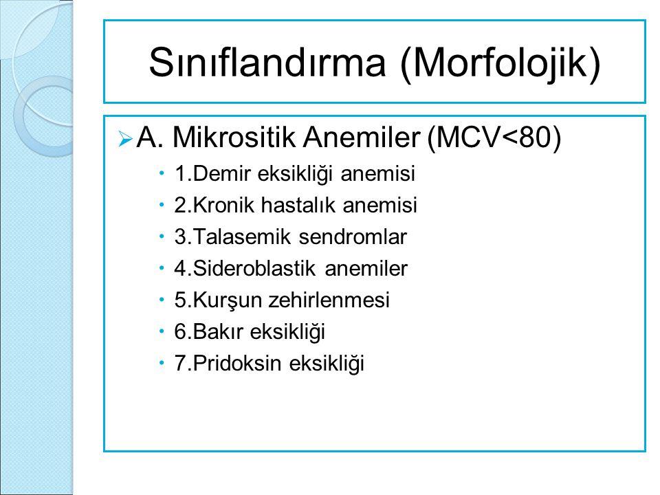 Sınıflandırma (Morfolojik)  A. Mikrositik Anemiler (MCV<80)  1.Demir eksikliği anemisi  2.Kronik hastalık anemisi  3.Talasemik sendromlar  4.Side