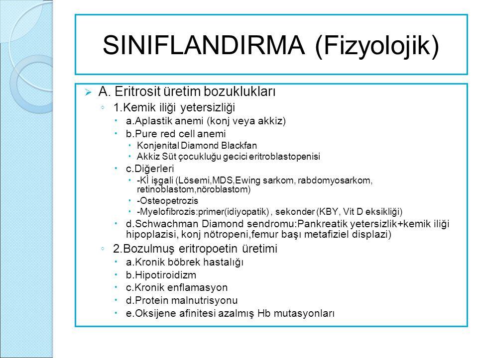 SINIFLANDIRMA (Fizyolojik)  A. Eritrosit üretim bozuklukları ◦ 1.Kemik iliği yetersizliği  a.Aplastik anemi (konj veya akkiz)  b.Pure red cell anem