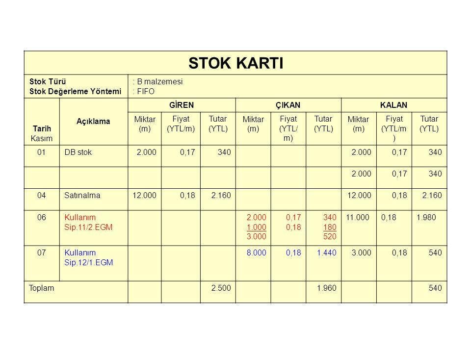 STOK KARTI Stok Türü Stok Değerleme Yöntemi : B malzemesi : FIFO Tarih Kasım Açıklama GİRENÇIKANKALAN Miktar (m) Fiyat (YTL/m) Tutar (YTL) Miktar (m)