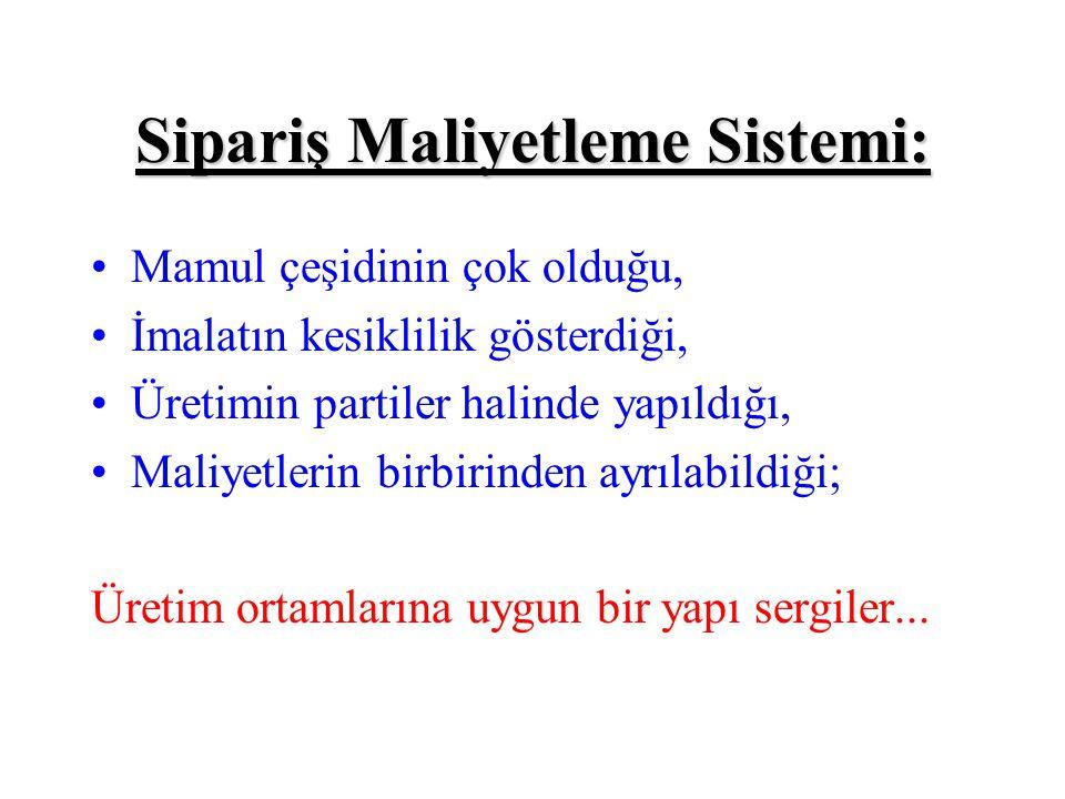 DMM DİMGİM DİSÜcretKapasite Kullanımı Y.O.