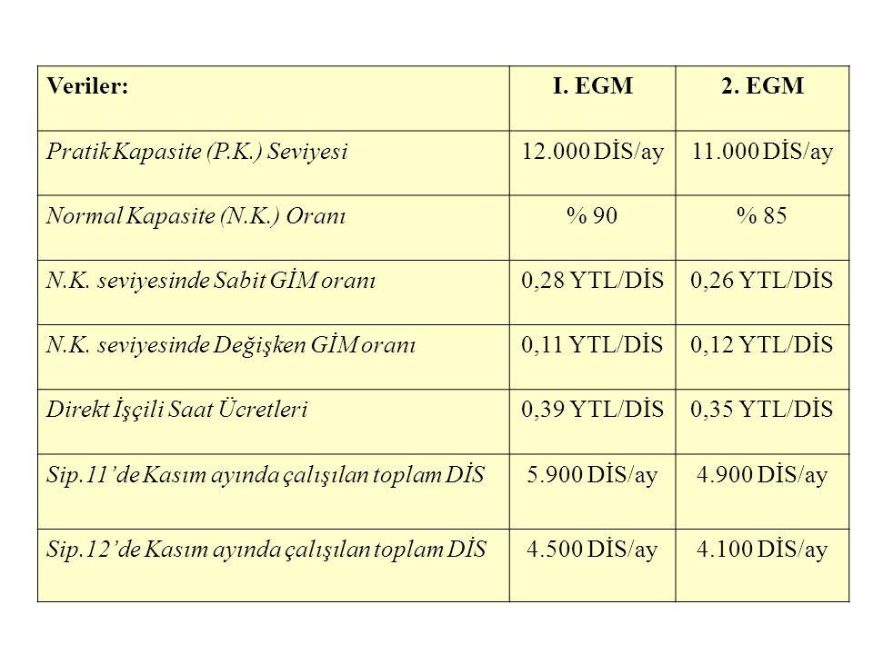 Veriler:I.EGM2.