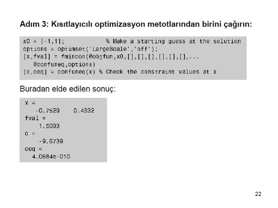 23 Excel Solver ile Optimizasyon