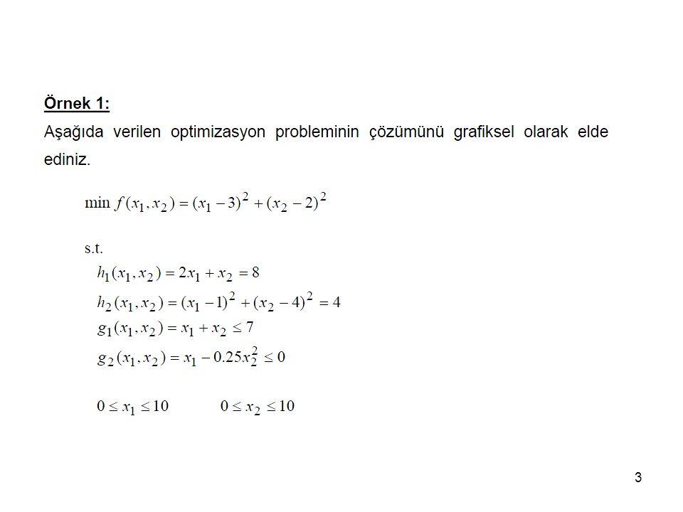 4 x1=0:0.1:10; x2=0:0.1:10; % Optimizasyon fonksiyonlarının değerlendirileceği X1 ve X2 matrisleri üretilir [X1 X2] = meshgrid(x1,x2); % X1 ve X2 değerlerine karşılık hedef fonksiyonun değerleri obj_ex1 dosyası çağrılarak elde edilir f1 = obj_ex1(X1,X2);% amaç fonksiyonu değerlendirilir % X1 ve X2 değerlerine karşılık g1 kısıtlayıcı fonksiyonun değerleri inecon1 dosyası çağrılarak elde edilir ineq1 = inecon1(X1,X2); ineq2 = inecon2(X1,X2); eq1 = eqcon1(X1,X2); eq2 = eqcon2(X1,X2); % ineq1 kısıtlayıcısına ait iso-line'ler bu kısıtlayıcının 7 değeri için aşağıda verilen komut yardımıyla çizilir [C1,han1] = contour(x1,x2,ineq1,[7,7], r- ); % iso-line etiketleri aşağıdaki komut yardımıyla elde edilir clabel(C1,han1); % g1 ifadesi mouse tıklaması ile uygun bir yere yerleştirilir gtext( g1 ); % Geri kalan kısıtlayıcılar için de benzer işlemler tekrar edilir [C2,han2] = contour(x1,x2,ineq2,[0,0], r-- ); clabel(C2,han2); gtext( g2 ); [C3,han3] = contour(x1,x2,eq1,[8,8], b- ); clabel(C3,han3); gtext( h1 ); [C4,han4] = contour(x1,x2,eq2,[4,4], b-- ); clabel(C4,han4); gtext( h2 ); [C,hf] = contour(x1,x2,f1, g ); clabel(C,hf); % grafiğin etiketleri aşağıdaki komut yardımıyla yazılır xlabel( x1 values , FontName , times , FontSize ,12, FontWeight , bold ); ylabel( x2 values , FontName , times , FontSize ,12, FontWeight , bold ); grid hold off