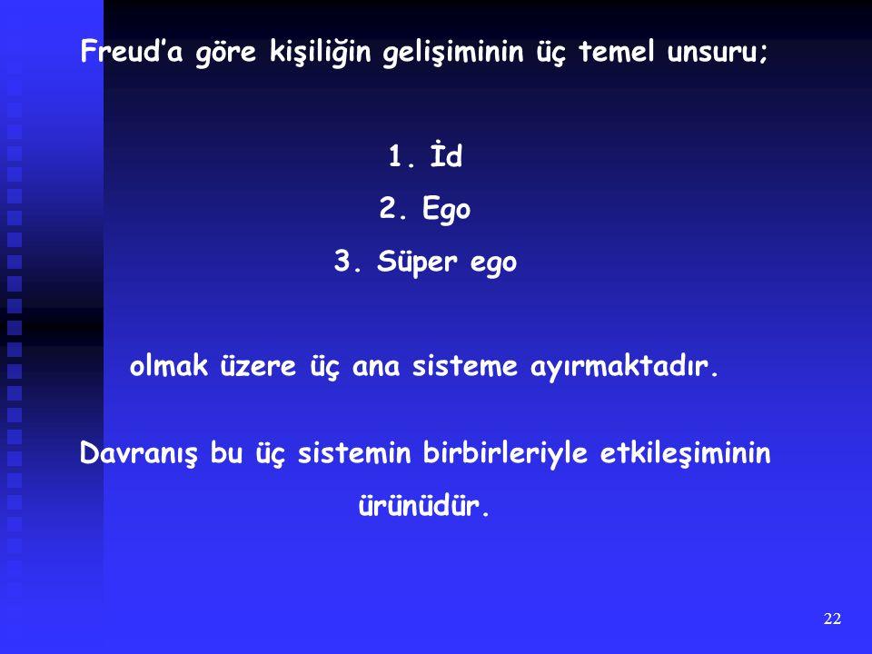 22 Freud'a göre kişiliğin gelişiminin üç temel unsuru; 1.İd 2.Ego 3.Süper ego olmak üzere üç ana sisteme ayırmaktadır. Davranış bu üç sistemin birbirl