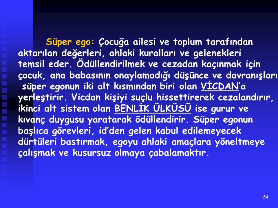 24 Süper ego: Çocuğa ailesi ve toplum tarafından aktarılan değerleri, ahlaki kuralları ve gelenekleri temsil eder. Ödüllendirilmek ve cezadan kaçınmak